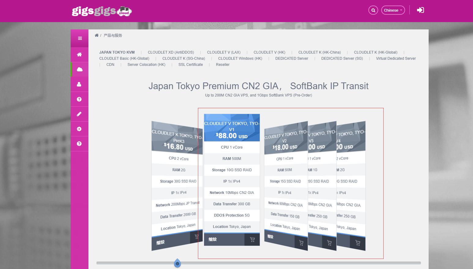 GigsGigsCloud(GGC)日本CN2GIA线路公布正式零售价约$7.333/月起,最低配只有年付